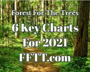 FFTT.com